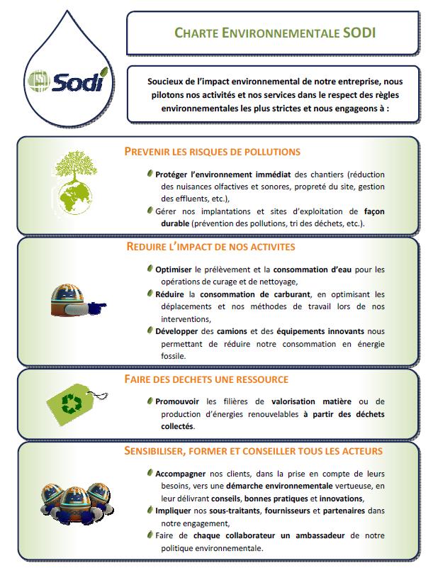 charte environnementale
